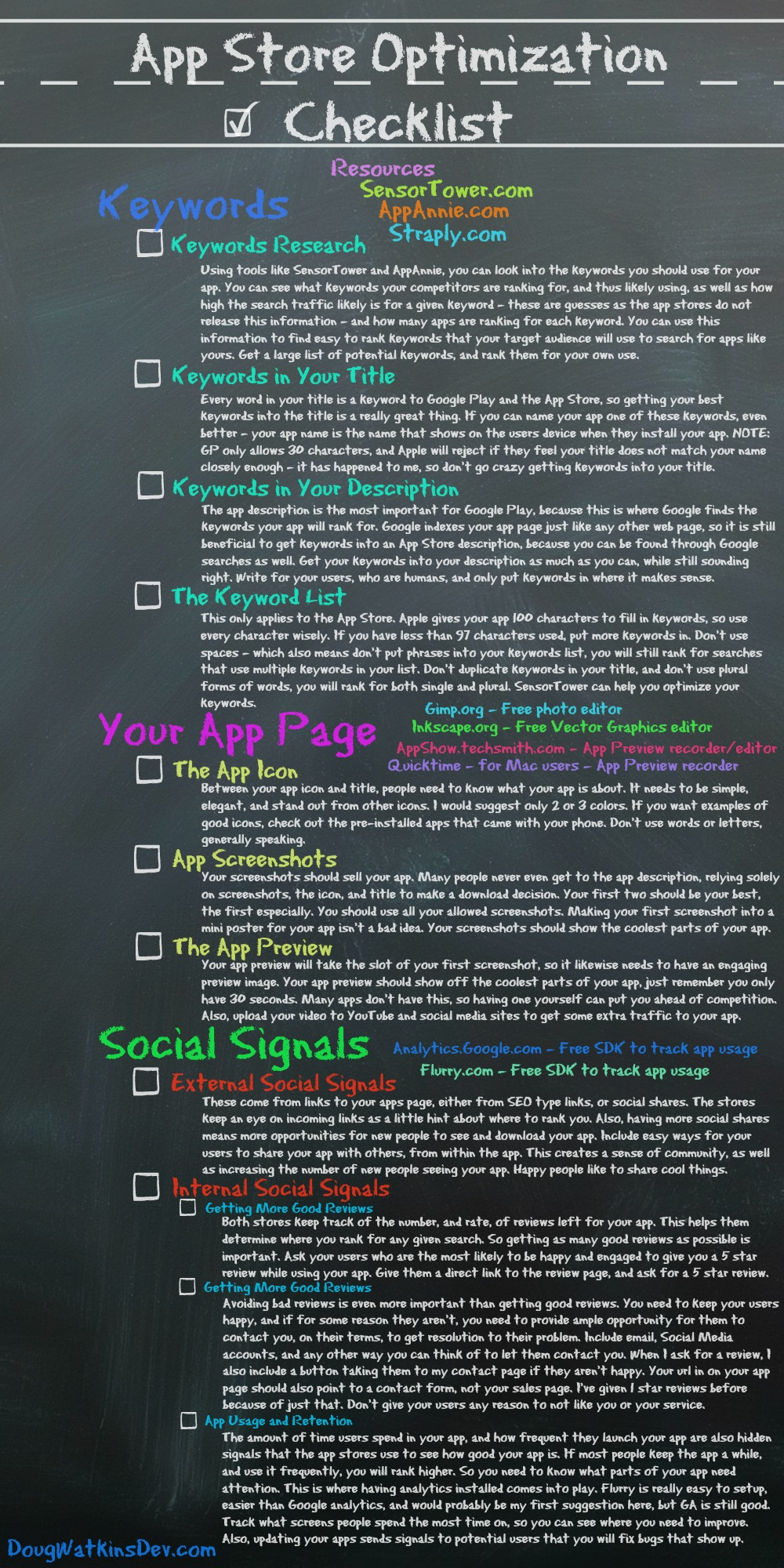 App Store Optimization Checklist Infographic