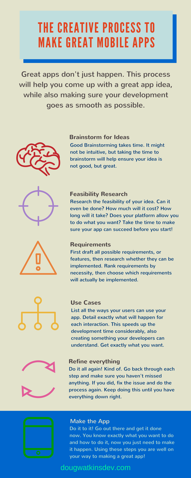 Great Apps Process Infographic